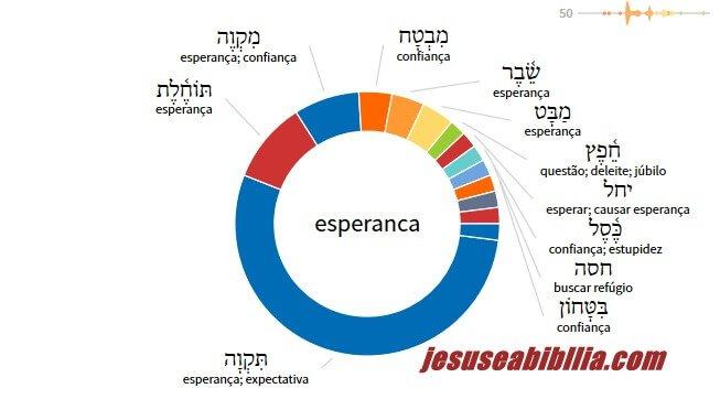 Reprodução Logos Bible Software